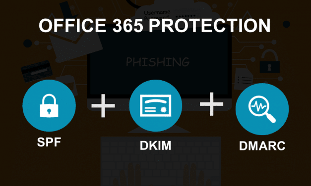 Office 365 SPF DKIM and DMARC Deep Dive