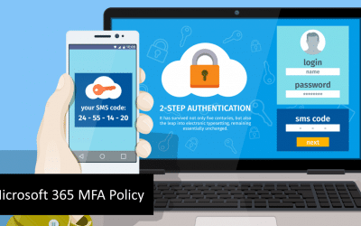 Enabling Microsoft 365 MFA policy with new Admin Center